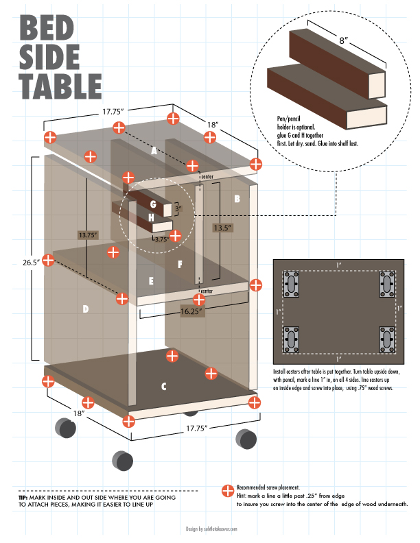 Bedside diy from subtletakeover-diagram