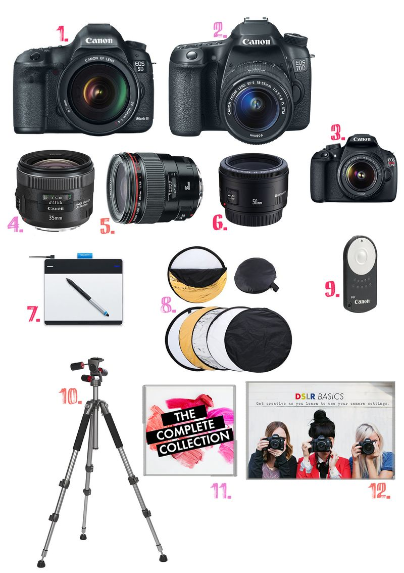 Photography Gear: What We Use, Love, and Recommend! - A Beautiful Mess