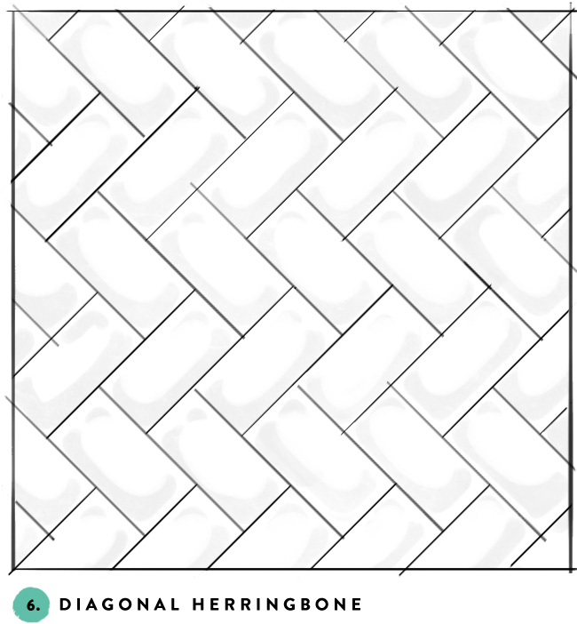 Subway Pattern subway tile designs inspiration – a beautiful mess