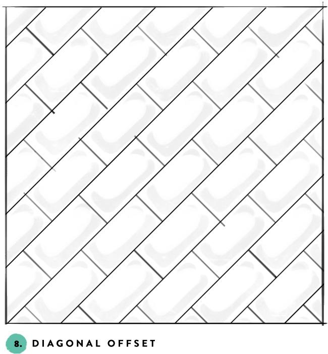 Subway Tile Designs Inspiration A Beautiful Mess